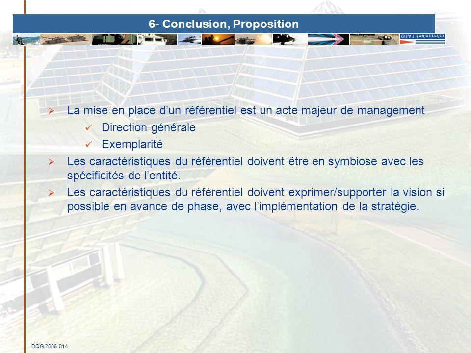 6- Conclusion, Proposition