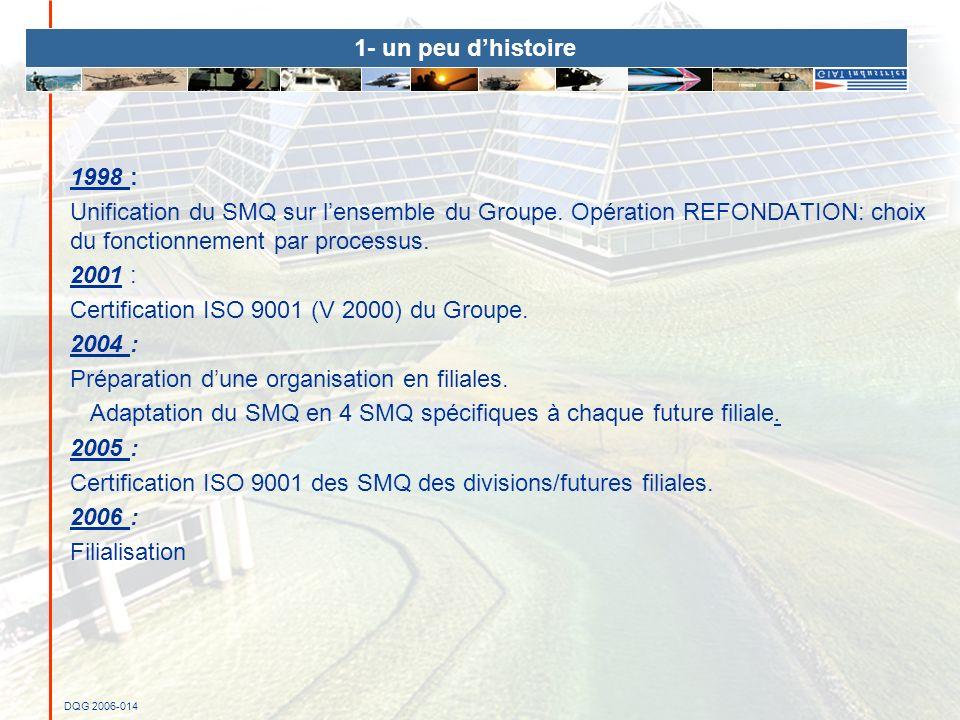 1- un peu d'histoire 1998 : Unification du SMQ sur l'ensemble du Groupe. Opération REFONDATION: choix du fonctionnement par processus.