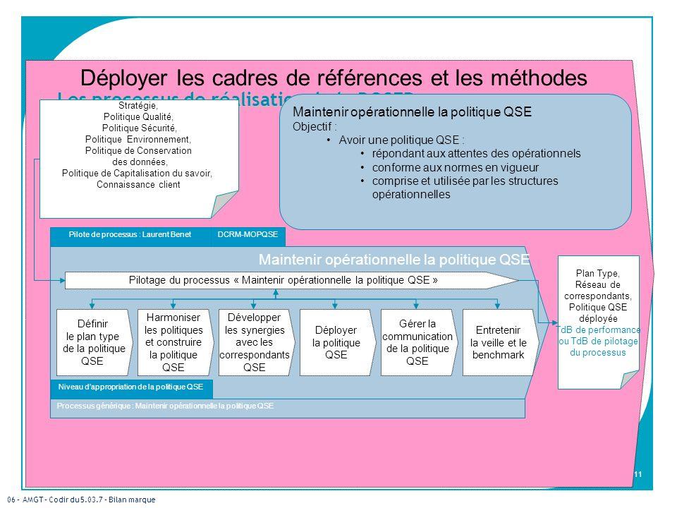 Les processus de réalisation de la DQSEP