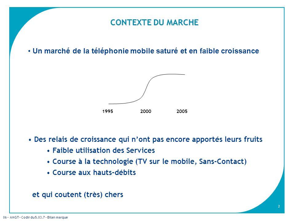 CONTEXTE DU MARCHE Un marché de la téléphonie mobile saturé et en faible croissance.