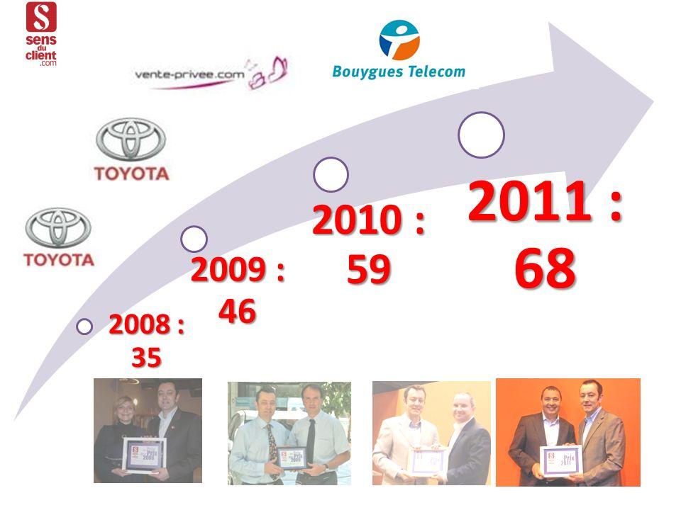 2008 : 35 2009 : 46. 2010 : 59. 2011 : 68.