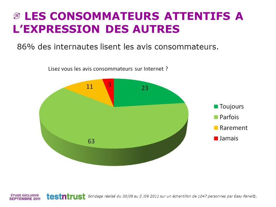 LES CONSOMMATEURS ATTENTIFS A L'EXPRESSION DES AUTRES