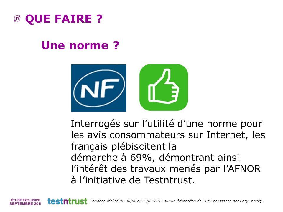QUE FAIRE Une norme Interrogés sur l'utilité d'une norme pour les avis consommateurs sur Internet, les français plébiscitent la.