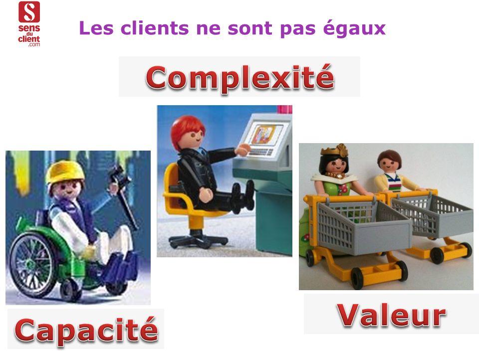 Complexité Valeur Capacité
