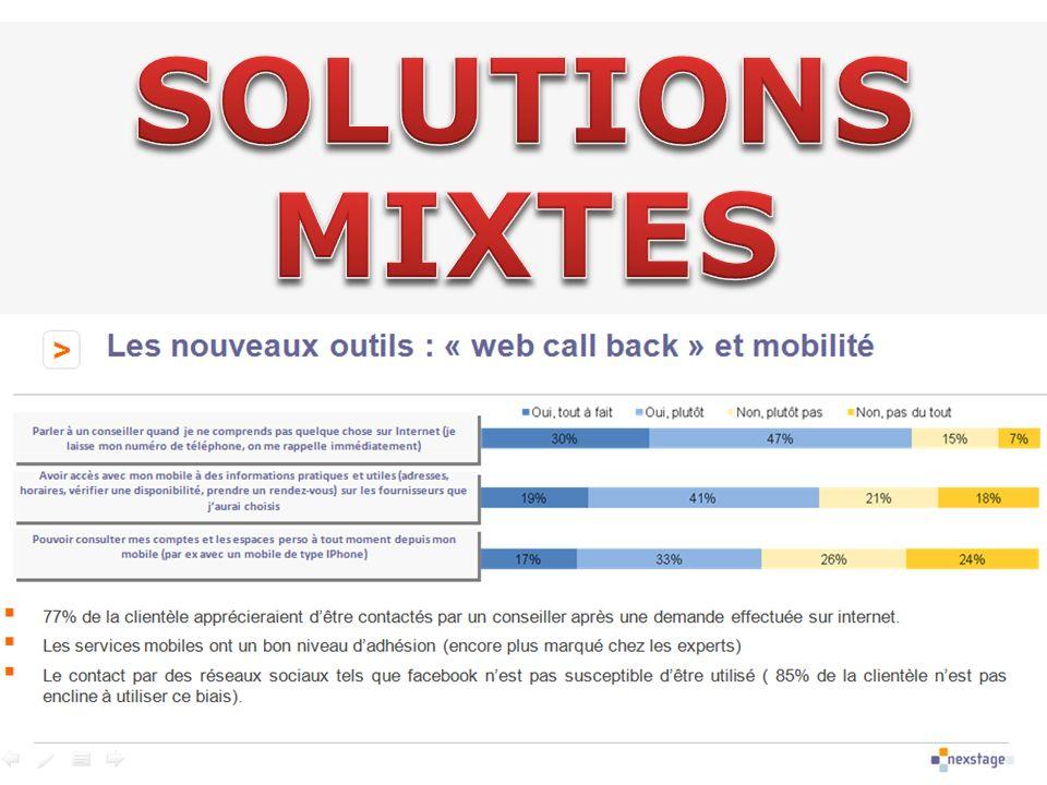 SOLUTIONS MIXTES