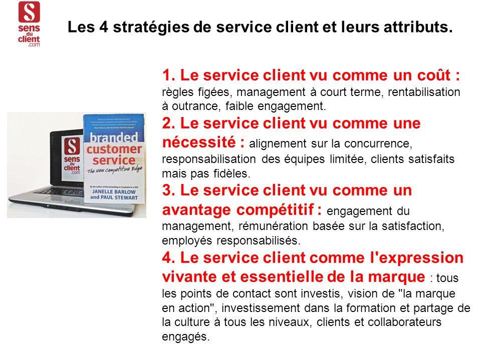 Les 4 stratégies de service client et leurs attributs.