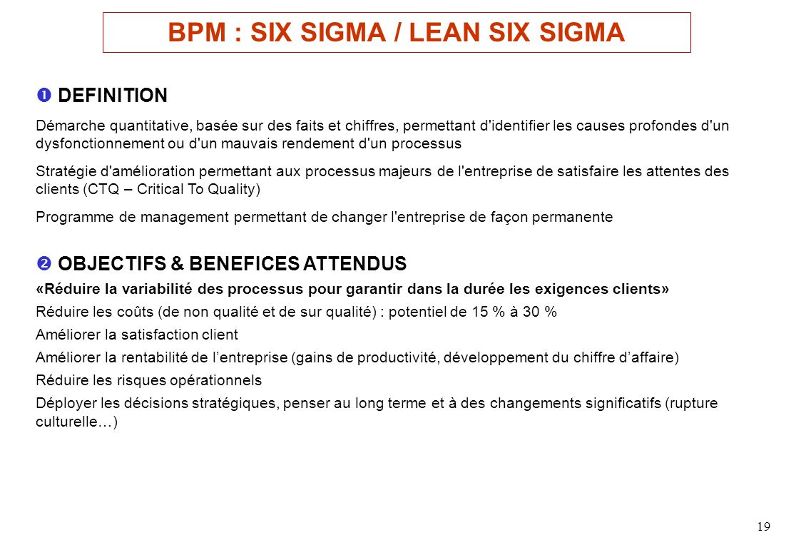 BPM : SIX SIGMA / LEAN SIX SIGMA