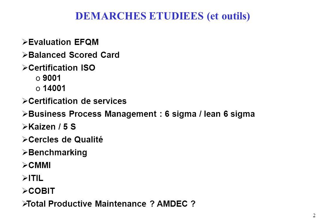 DEMARCHES ETUDIEES (et outils)