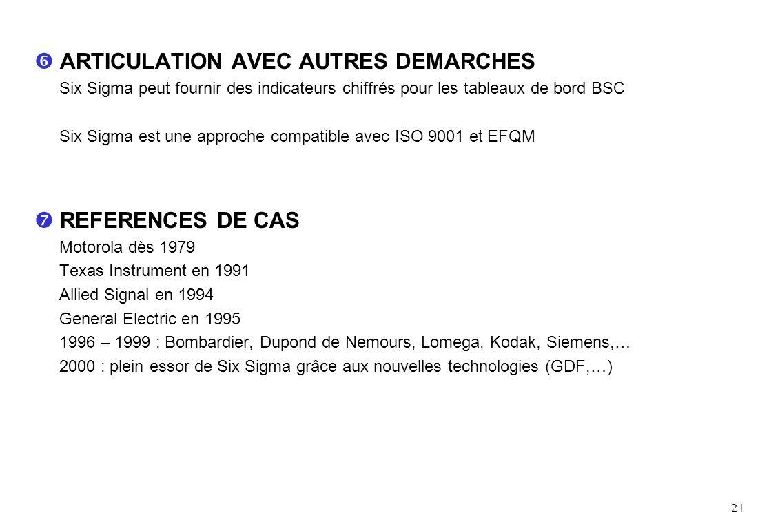 ARTICULATION AVEC AUTRES DEMARCHES