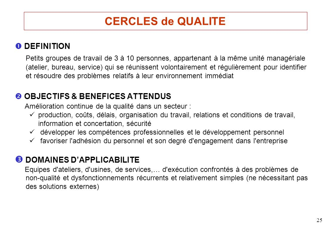 CERCLES de QUALITE  DEFINITION.