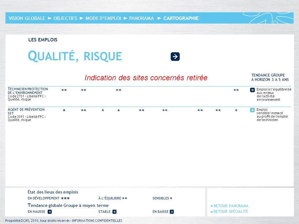 QUALITÉ, RISQUE Indication des sites concernés retirée
