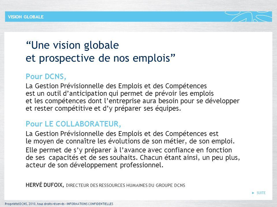 Une vision globale et prospective de nos emplois