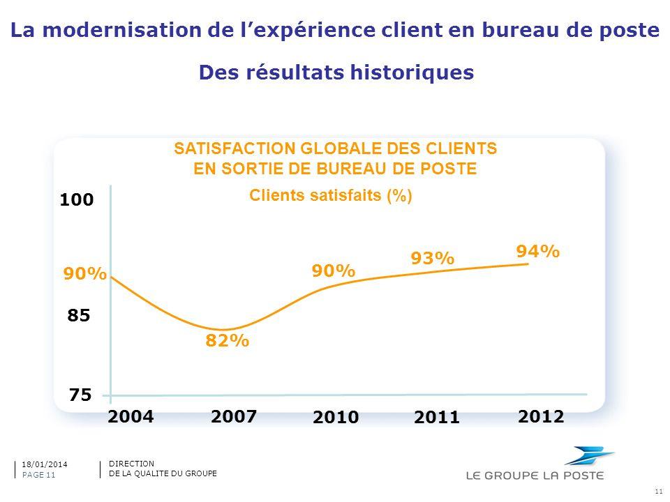 11 La modernisation de l'expérience client en bureau de poste