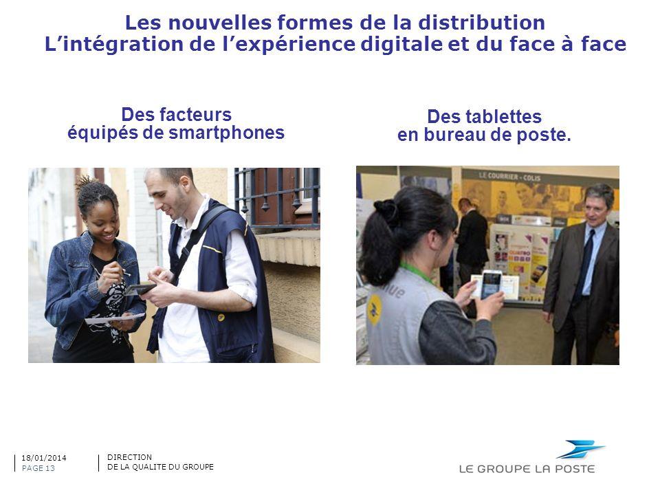 Les nouvelles formes de la distribution