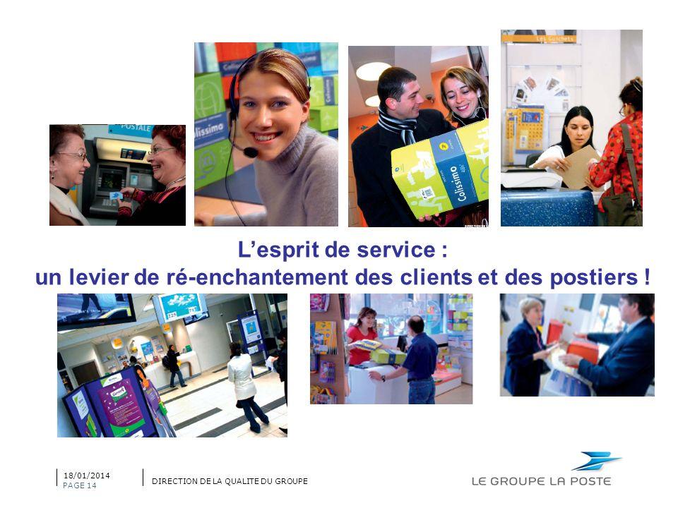 L'esprit de service : un levier de ré-enchantement des clients et des postiers !