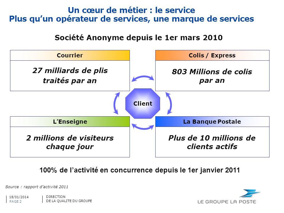 Société Anonyme depuis le 1er mars 2010