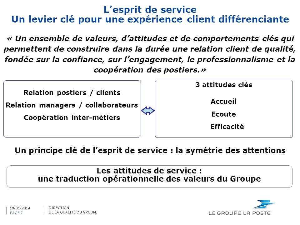 L'esprit de service Un levier clé pour une expérience client différenciante