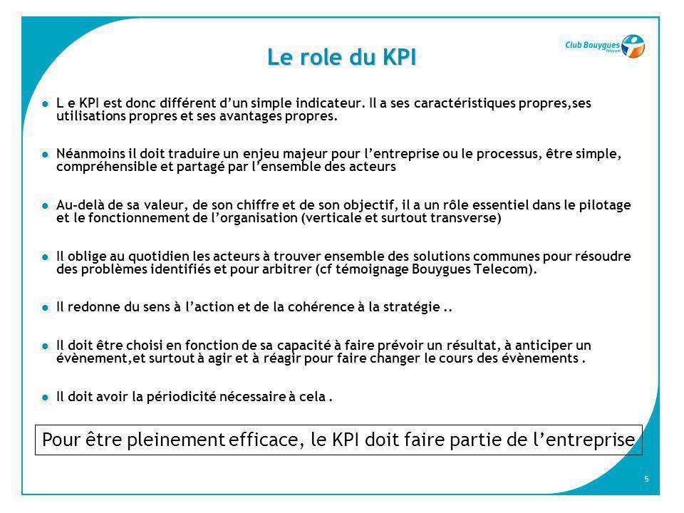 Le role du KPI