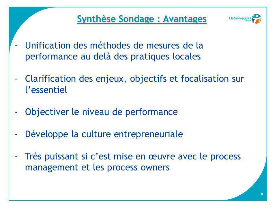 Synthèse Sondage : Avantages