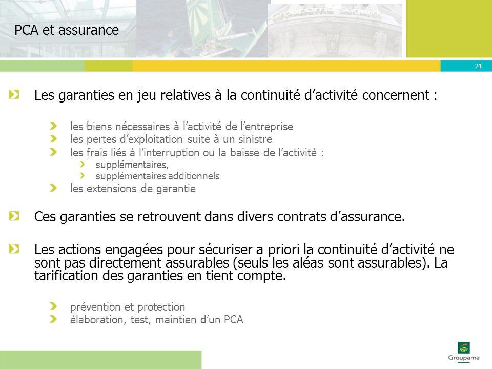 Les garanties en jeu relatives à la continuité d'activité concernent :