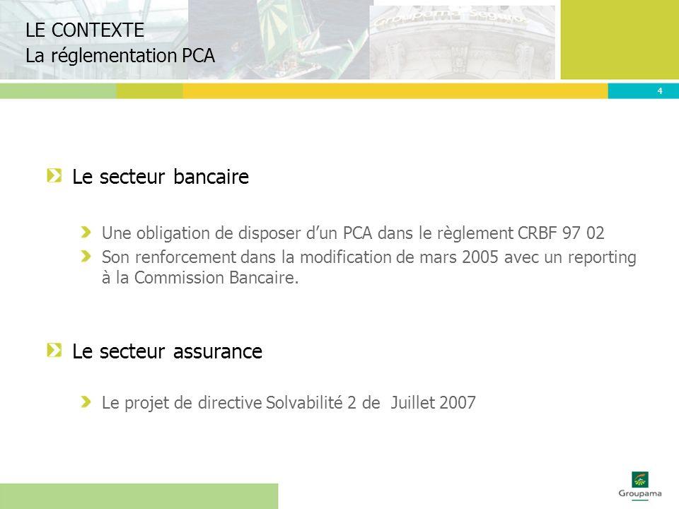 Le secteur bancaire Le secteur assurance LE CONTEXTE
