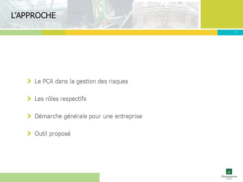 L'APPROCHE Le PCA dans la gestion des risques Les rôles respectifs