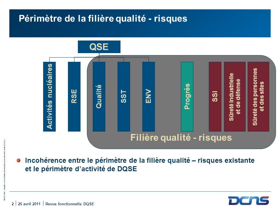 Périmètre de la filière qualité - risques