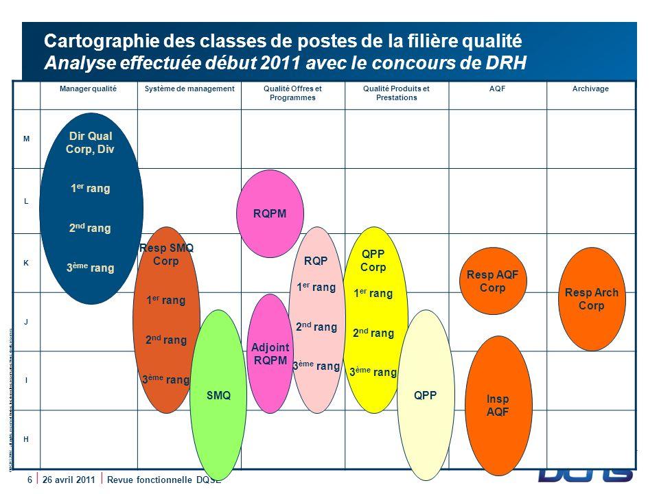 Qualité Offres et Programmes Qualité Produits et Prestations