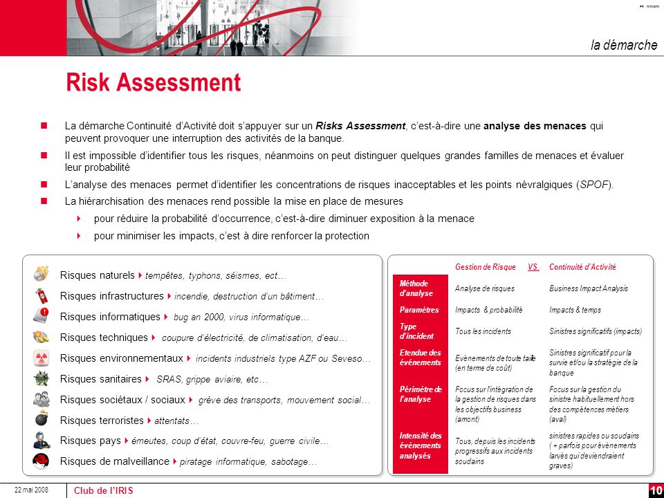 Risk Assessment la démarche