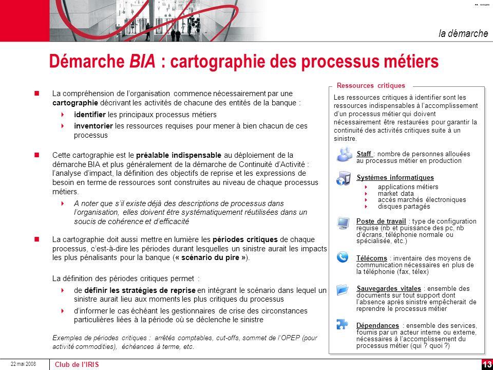 Démarche BIA : cartographie des processus métiers
