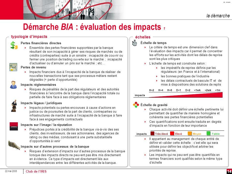 Démarche BIA : évaluation des impacts 1