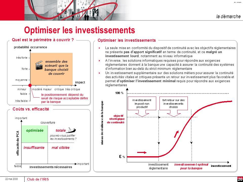Optimiser les investissements