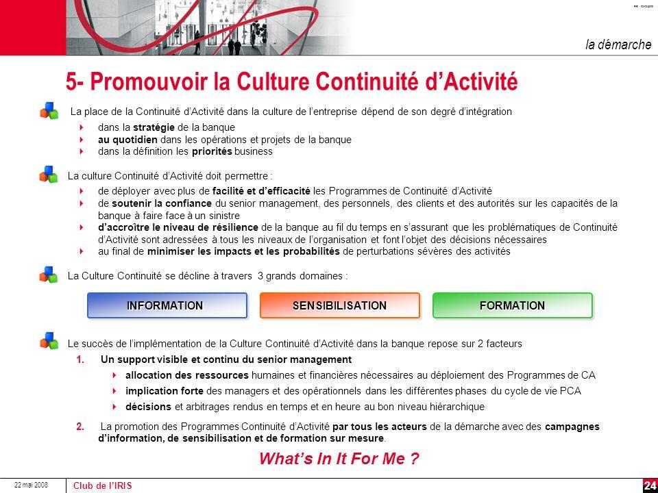 5- Promouvoir la Culture Continuité d'Activité