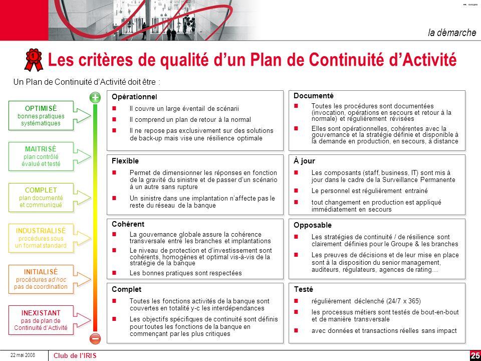 Les critères de qualité d'un Plan de Continuité d'Activité
