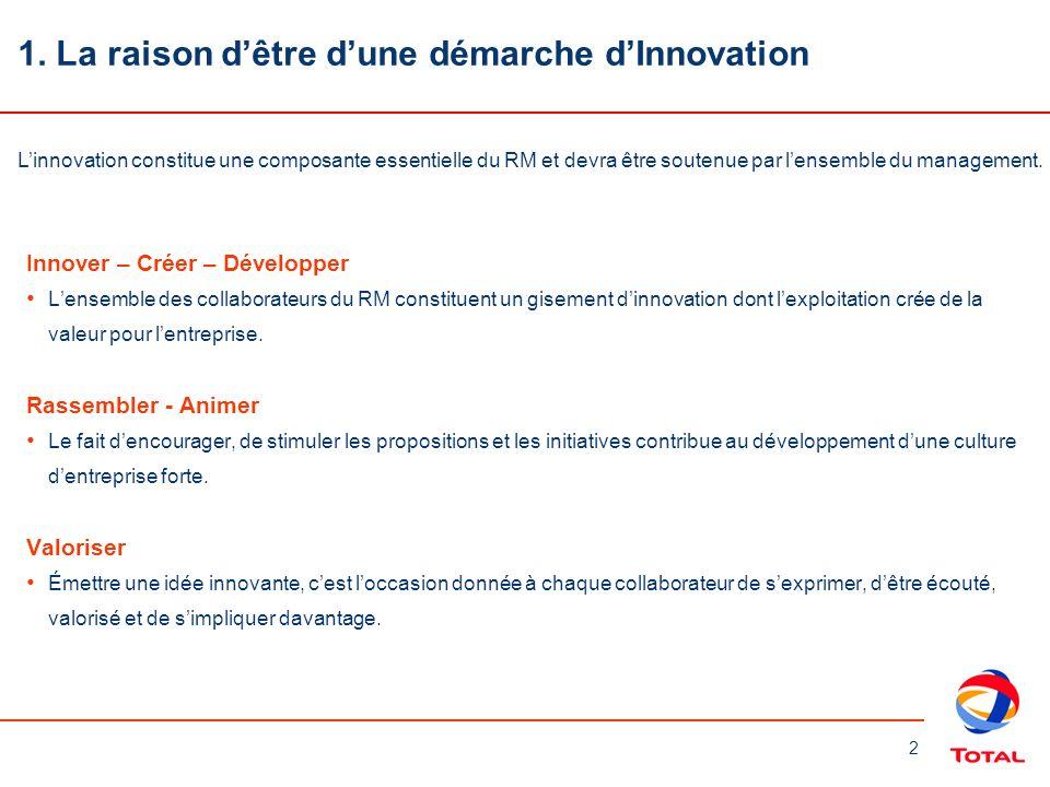 1. La raison d'être d'une démarche d'Innovation
