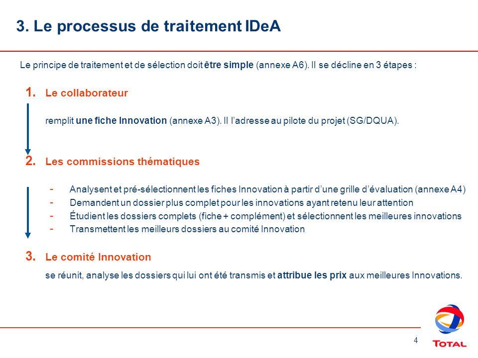 3. Le processus de traitement IDeA
