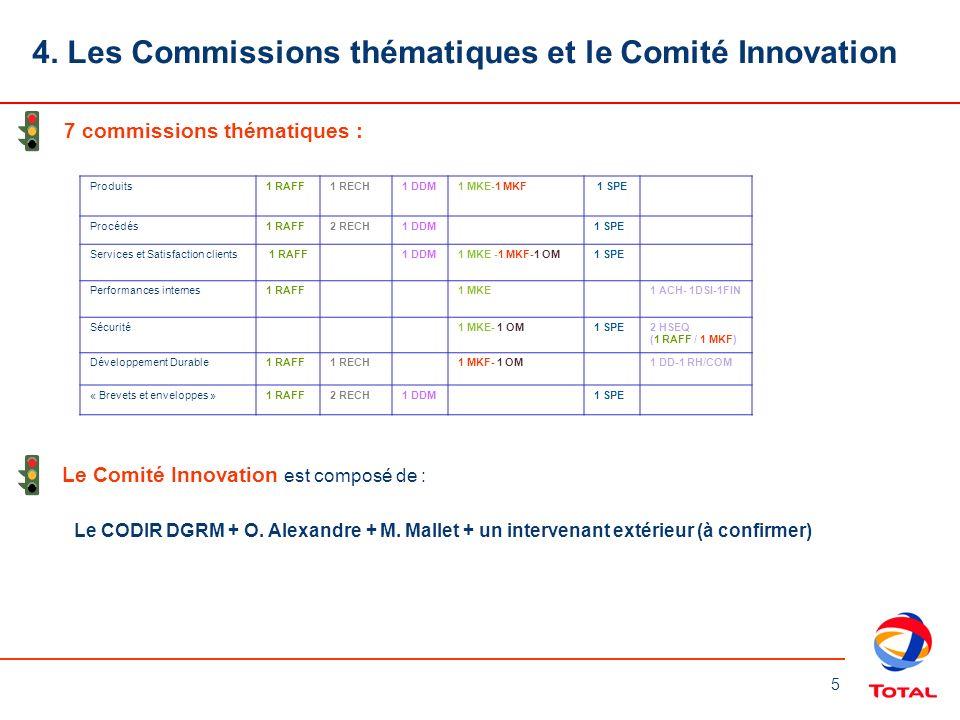 4. Les Commissions thématiques et le Comité Innovation