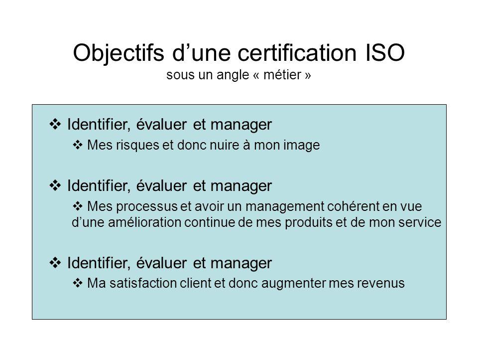 Objectifs d'une certification ISO sous un angle « métier »