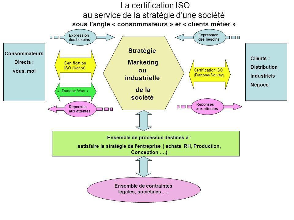 La certification ISO au service de la stratégie d'une société sous l'angle « consommateurs » et « clients métier »
