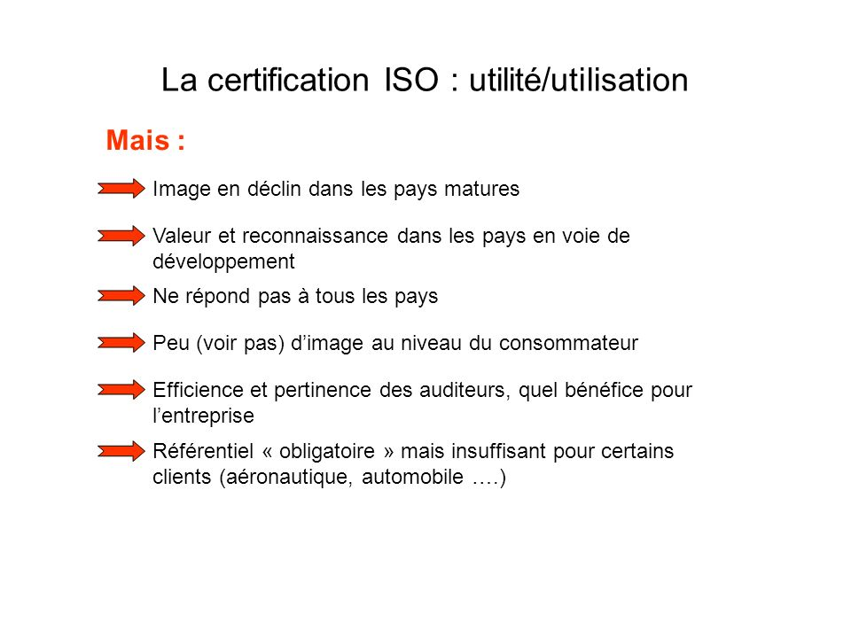 La certification ISO : utilité/utilisation