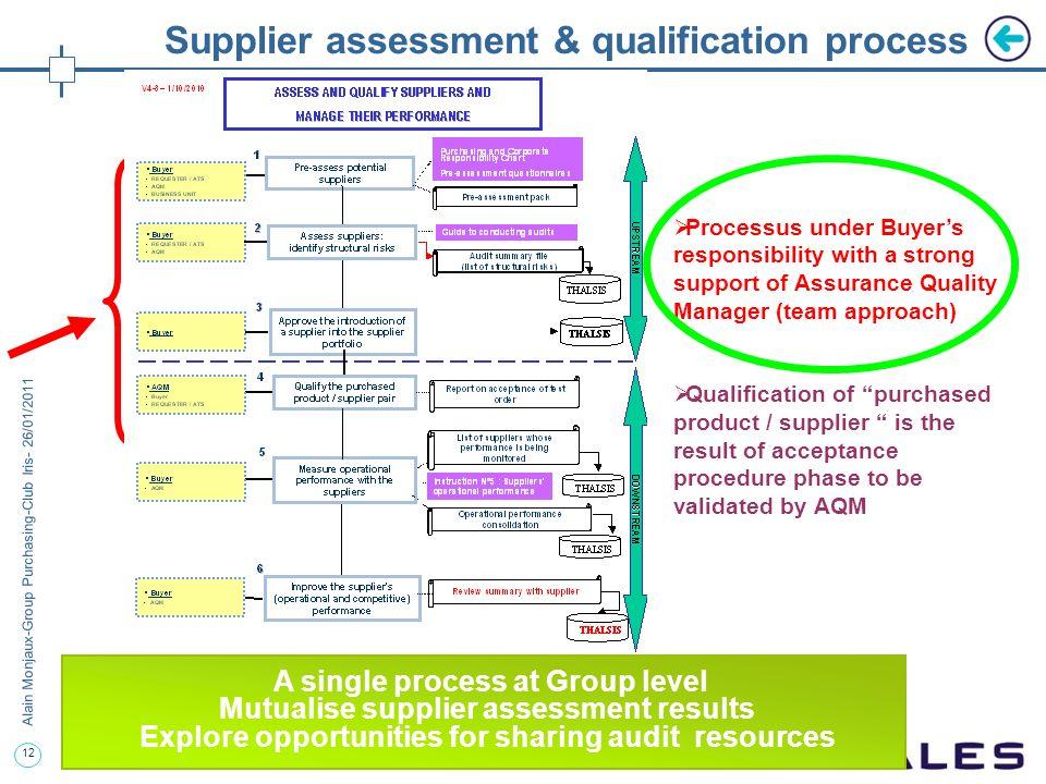 Supplier assessment & qualification process