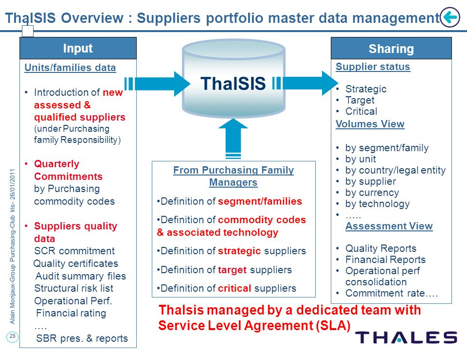 ThalSIS Overview : Suppliers portfolio master data management