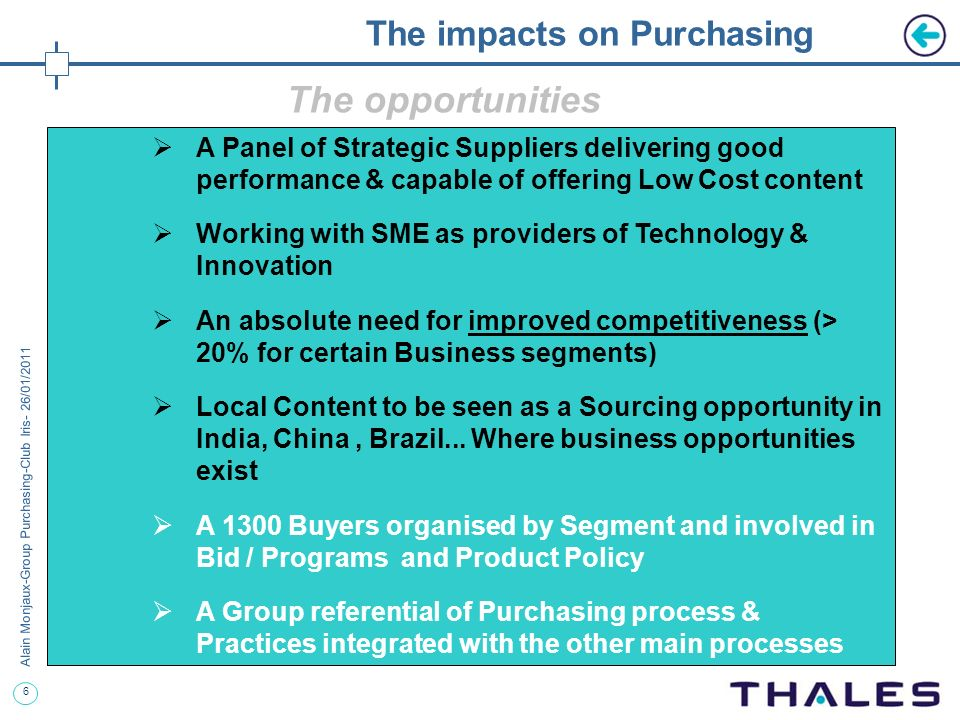 The opportunities The impacts on Purchasing