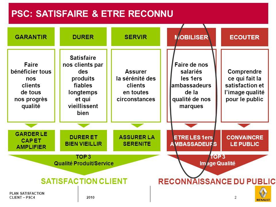 PSC: SATISFAIRE & ETRE RECONNU