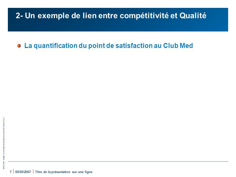 2- Un exemple de lien entre compétitivité et Qualité