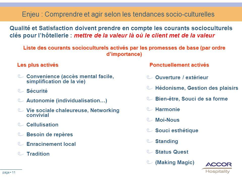Enjeu : Comprendre et agir selon les tendances socio-culturelles