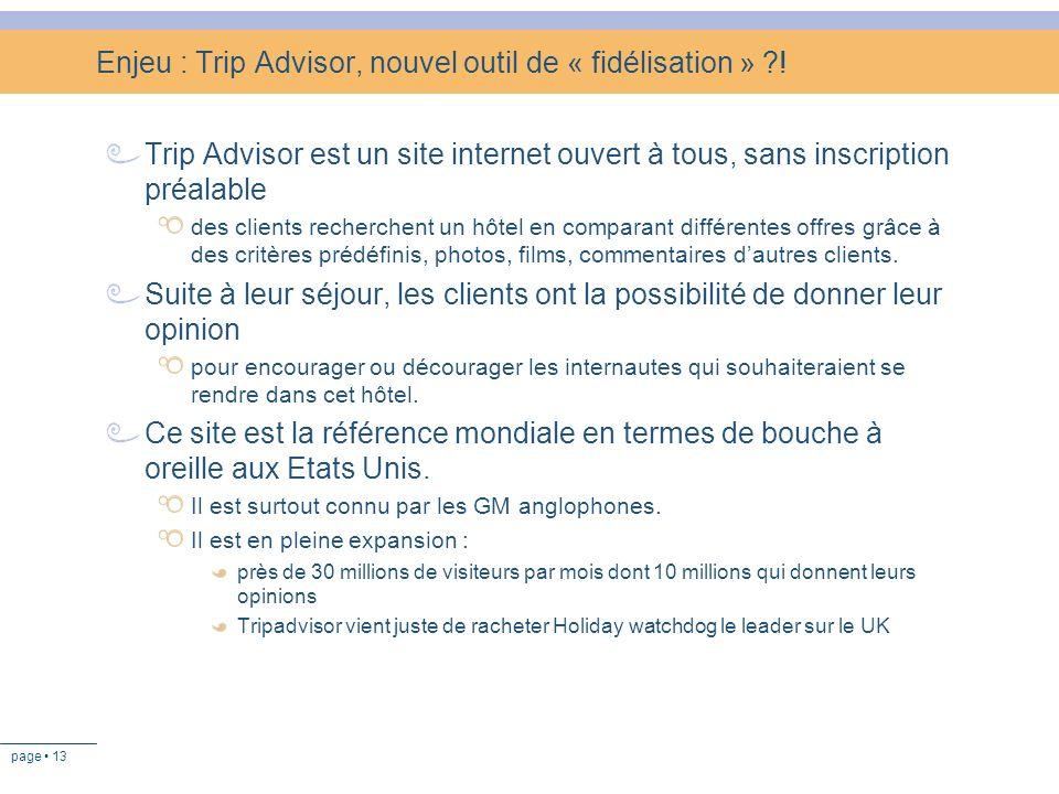 Enjeu : Trip Advisor, nouvel outil de « fidélisation » !