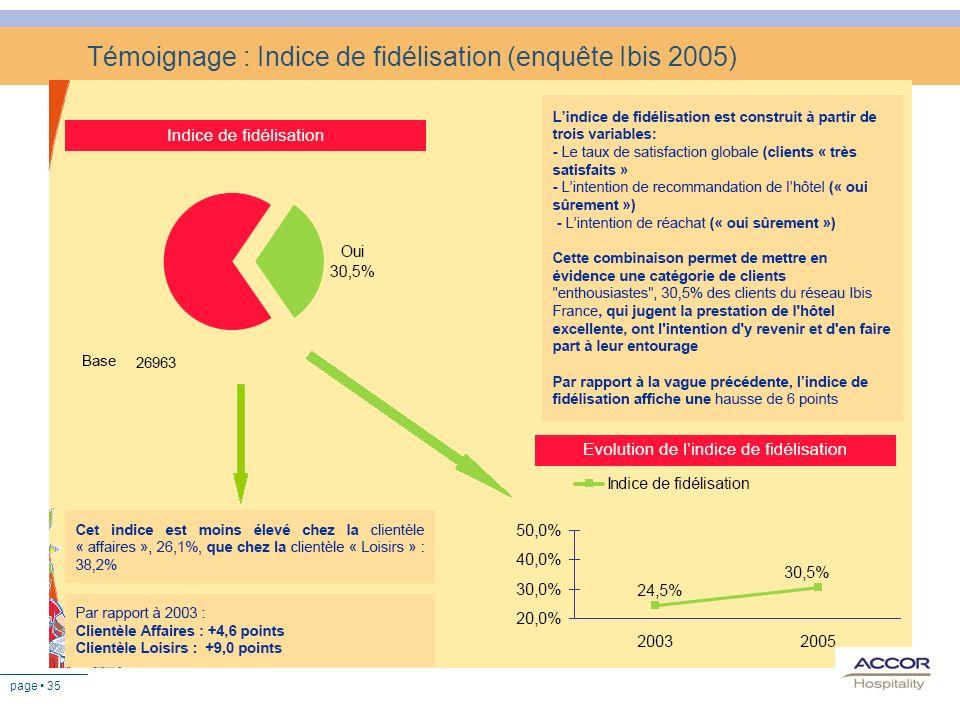 Témoignage : Indice de fidélisation (enquête Ibis 2005)