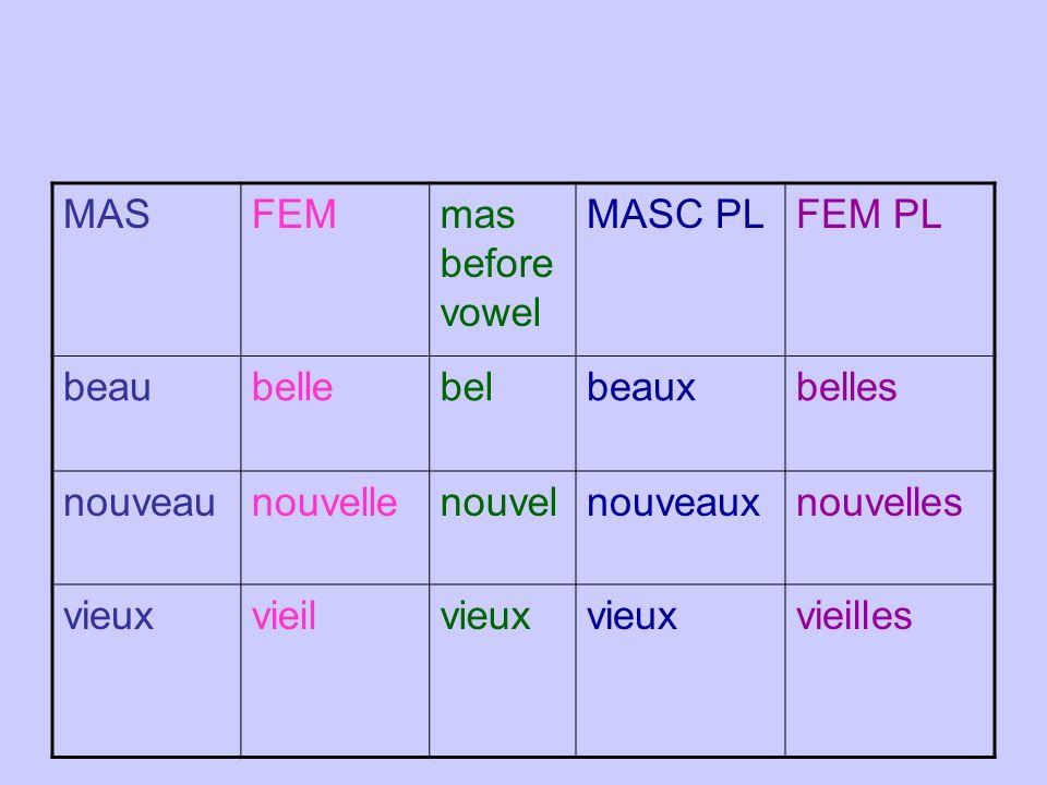 MAS FEM. mas before vowel. MASC PL. FEM PL. beau. belle. bel. beaux. belles. nouveau. nouvelle.