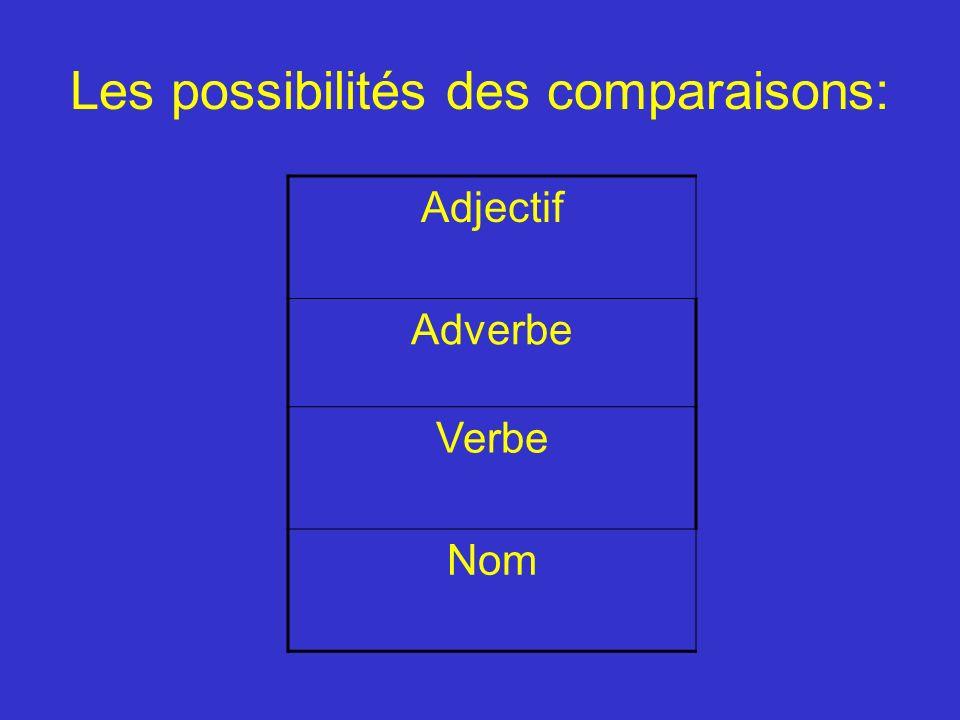 Les possibilités des comparaisons: